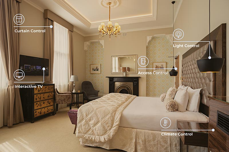 room_management_system_functionality